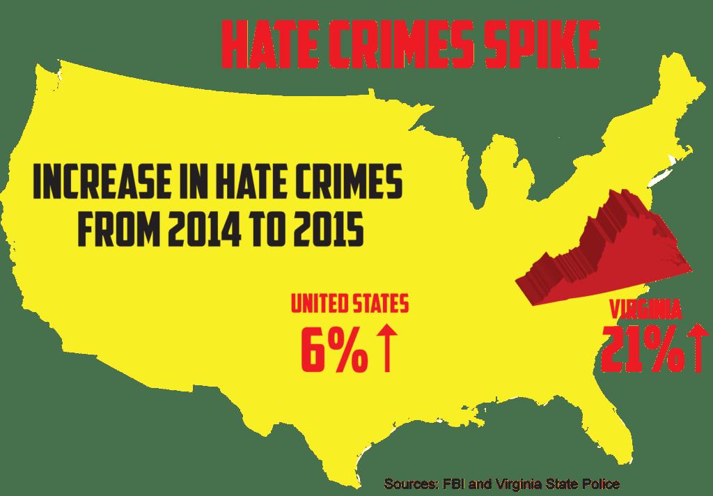 HateCrime2