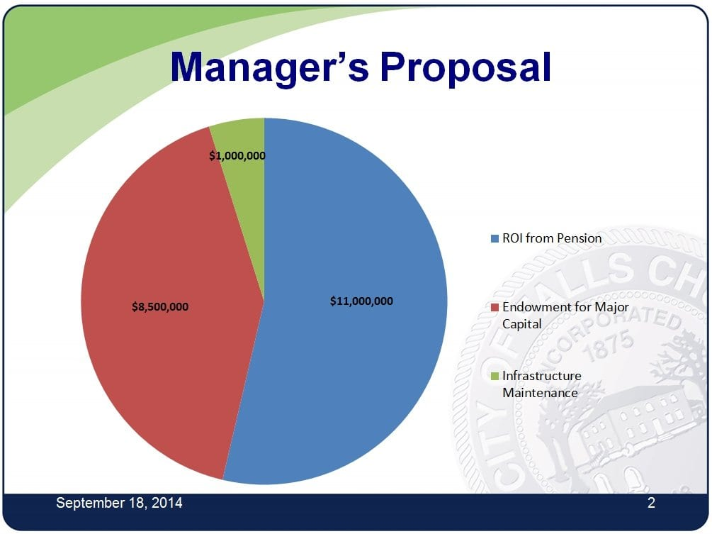 A chart detailing F.C. City Manager Wyatt Shields' proposal for using the water sale proceeds. (Chart: City of F.C.)