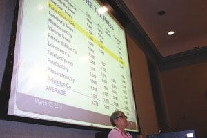 PROJECTED ON THE WALL at Monday's City Council meeting was a graph showing comparable tax rates of jurisdictions in the region. (Photo: News-Press)